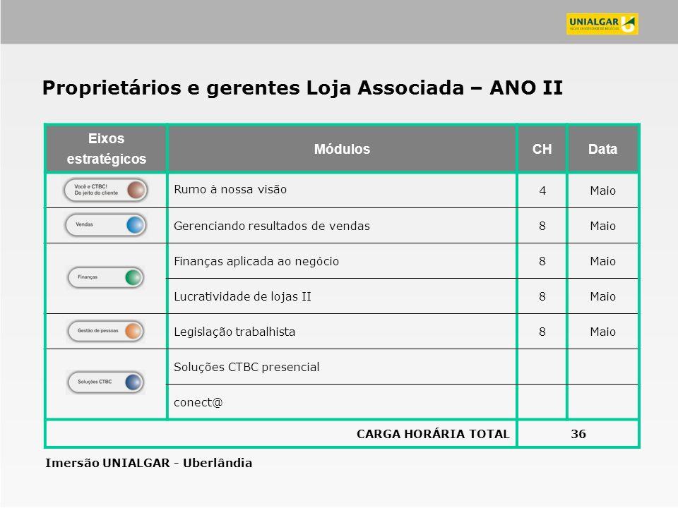Proprietários e gerentes Loja Associada – ANO II