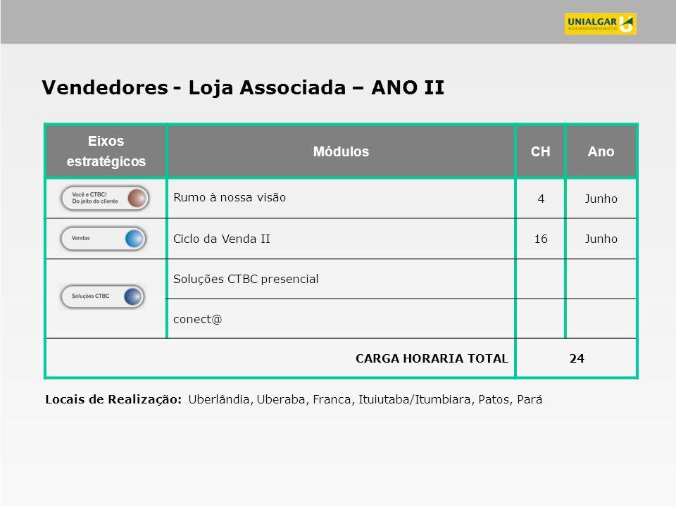Vendedores - Loja Associada – ANO II