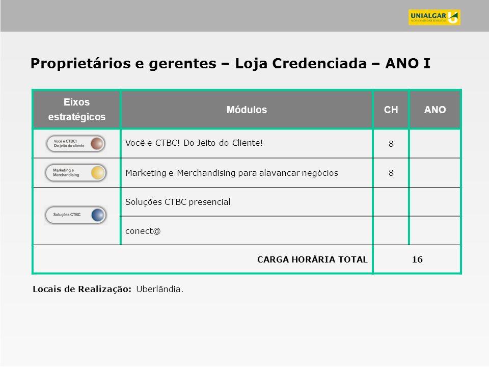 Proprietários e gerentes – Loja Credenciada – ANO I