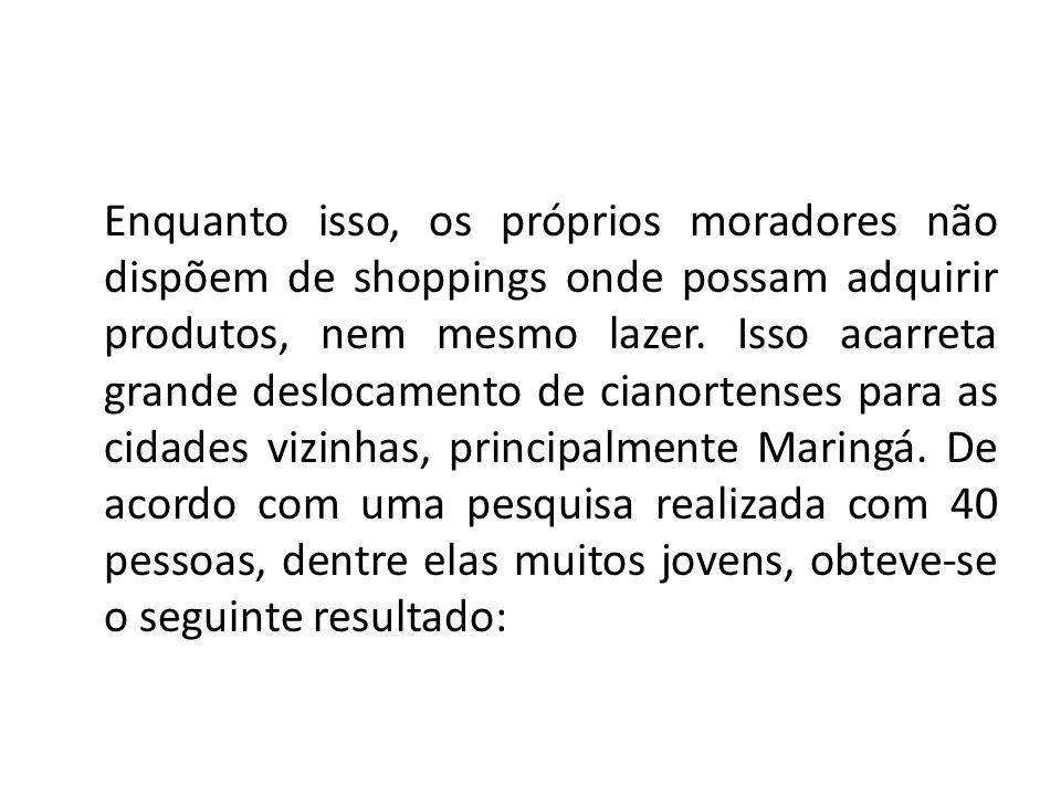 Enquanto isso, os próprios moradores não dispõem de shoppings onde possam adquirir produtos, nem mesmo lazer.