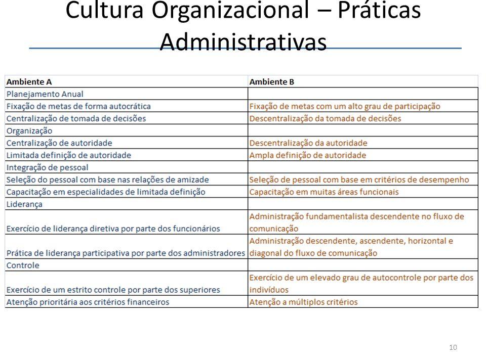 Cultura Organizacional – Práticas Administrativas