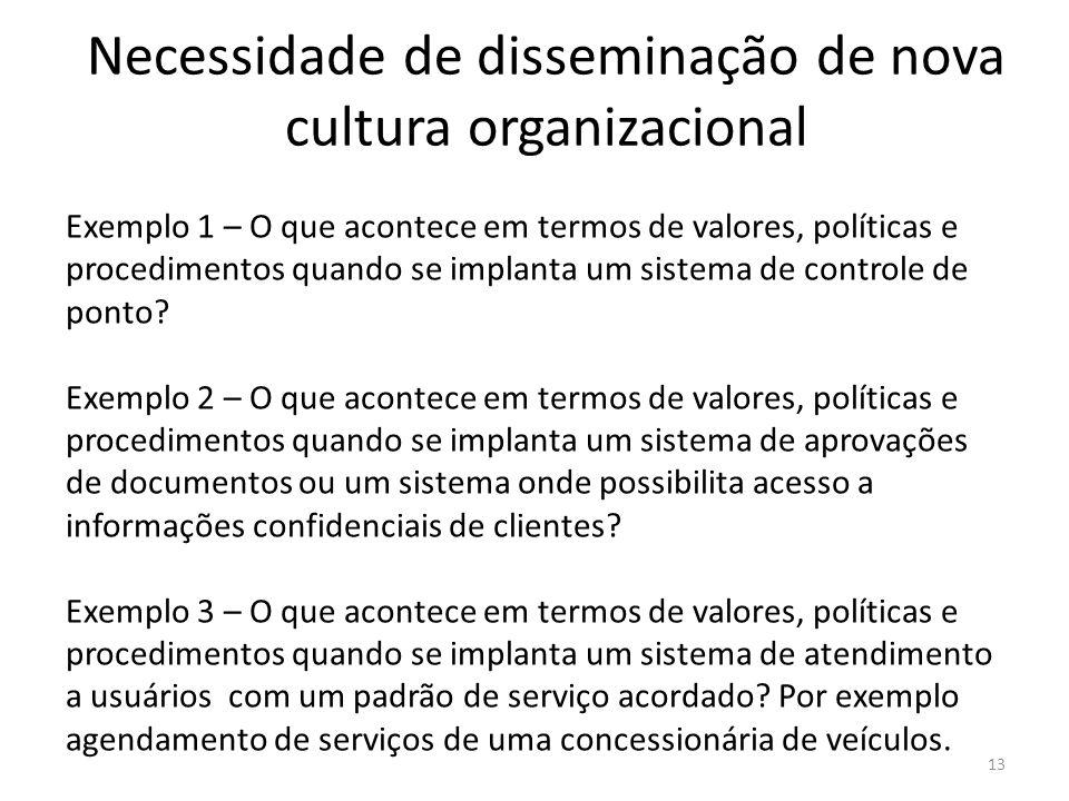 Necessidade de disseminação de nova cultura organizacional