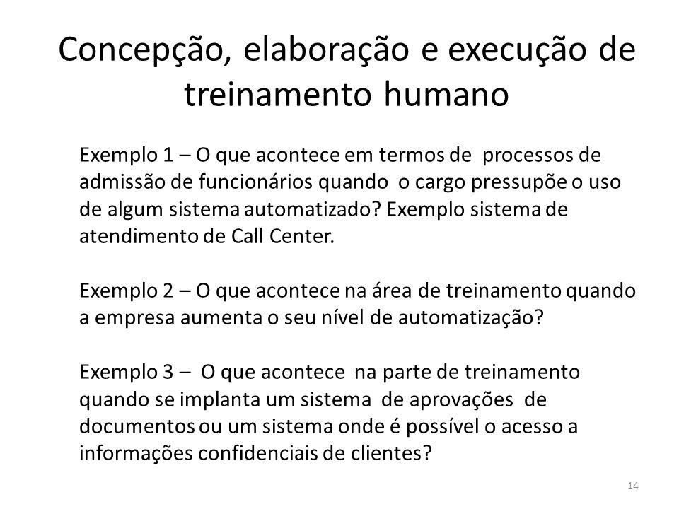 Concepção, elaboração e execução de treinamento humano