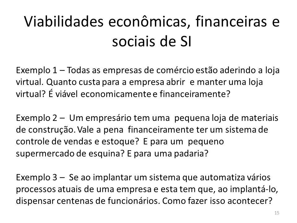 Viabilidades econômicas, financeiras e sociais de SI