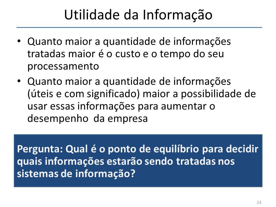Utilidade da Informação