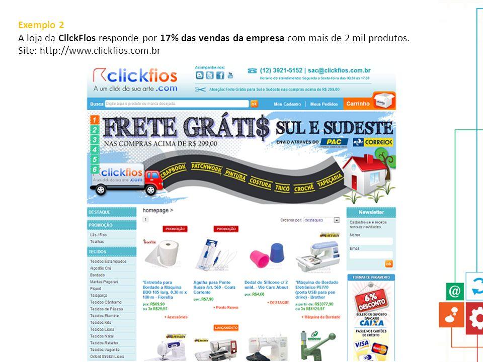 Exemplo 2 A loja da ClickFios responde por 17% das vendas da empresa com mais de 2 mil produtos.