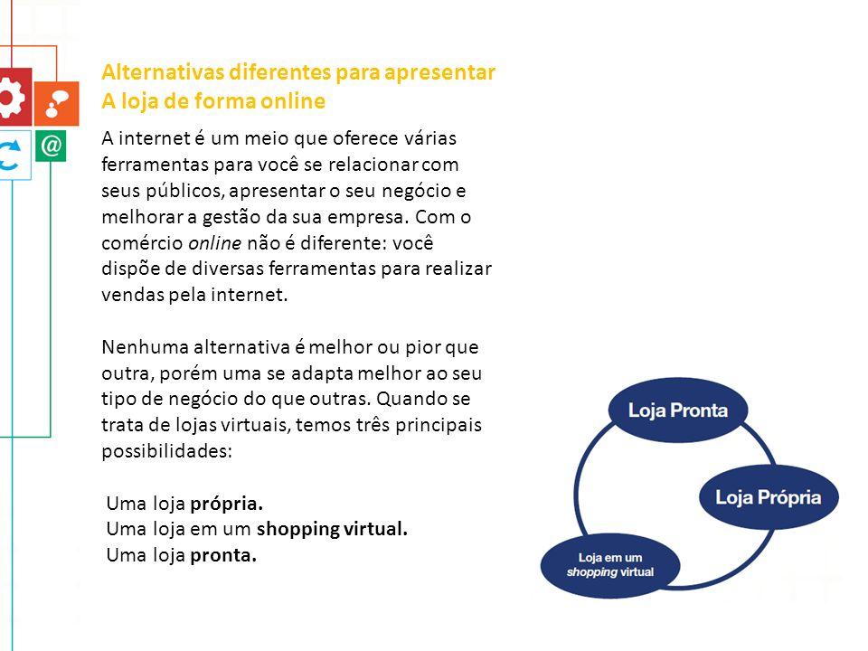 Alternativas diferentes para apresentar A loja de forma online