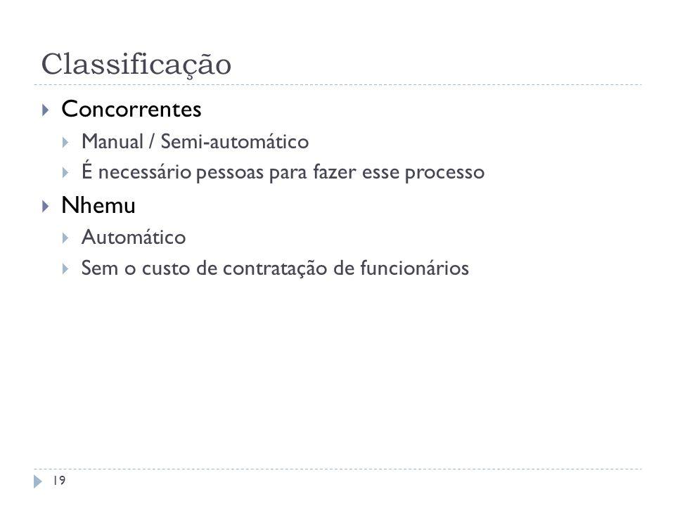 Classificação Concorrentes Nhemu Manual / Semi-automático