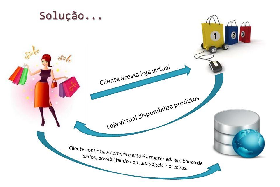 Solução... Cliente acessa loja virtual