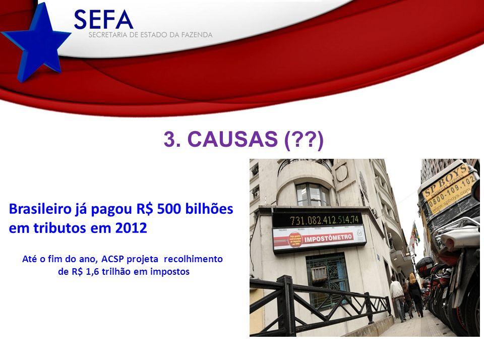 3. CAUSAS ( ) Brasileiro já pagou R$ 500 bilhões em tributos em 2012