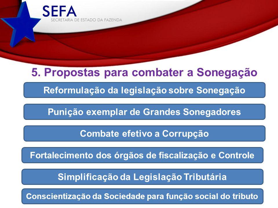 5. Propostas para combater a Sonegação