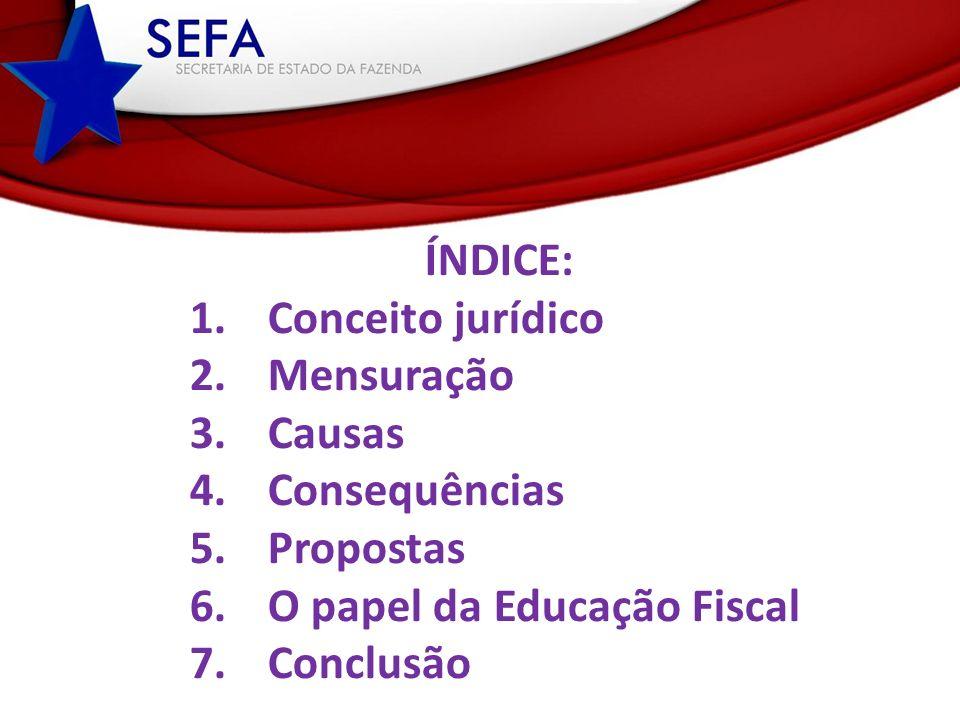 ÍNDICE: 1. Conceito jurídico. 2. Mensuração. 3. Causas. 4. Consequências. 5. Propostas. 6. O papel da Educação Fiscal.