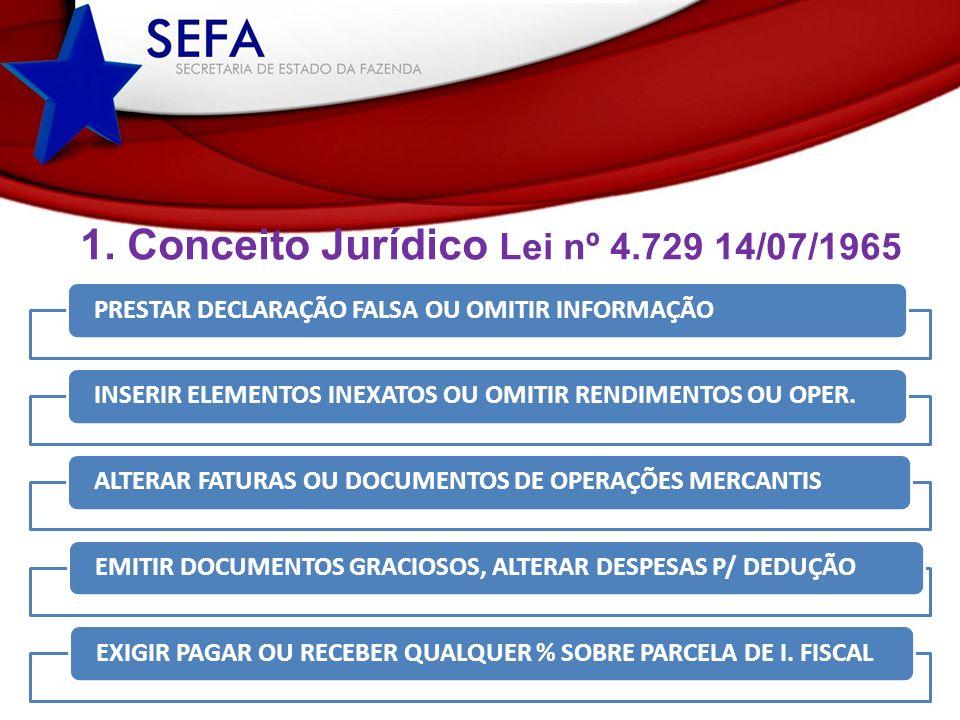 1. Conceito Jurídico Lei nº 4.729 14/07/1965