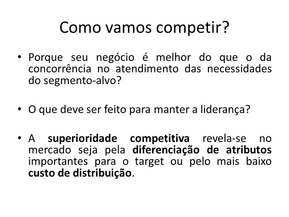 Como vamos competir Porque seu negócio é melhor do que o da concorrência no atendimento das necessidades do segmento-alvo