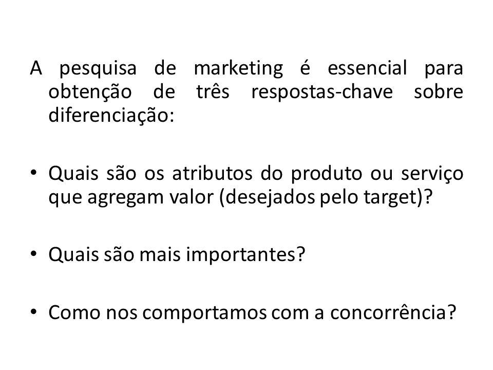 A pesquisa de marketing é essencial para obtenção de três respostas-chave sobre diferenciação: