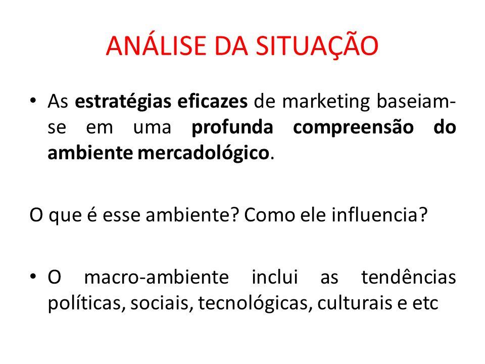 ANÁLISE DA SITUAÇÃO As estratégias eficazes de marketing baseiam-se em uma profunda compreensão do ambiente mercadológico.