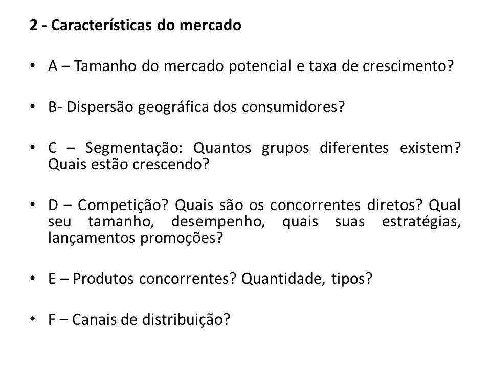 2 - Características do mercado