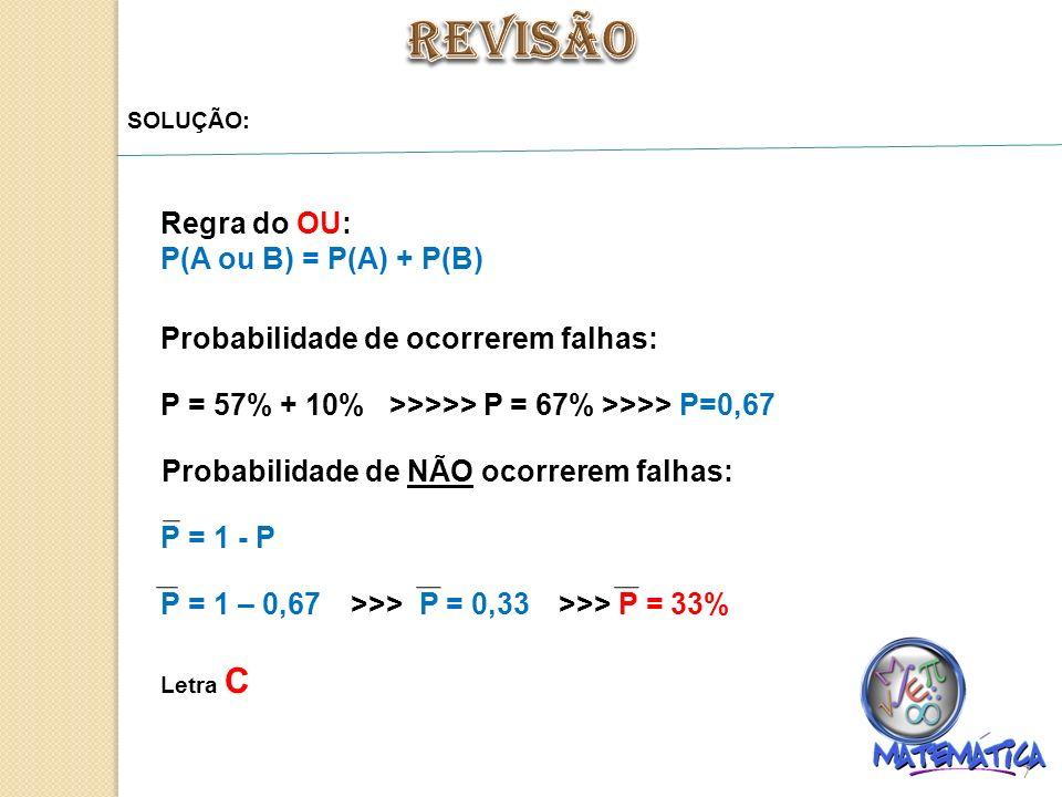 REVISÃO Regra do OU: P(A ou B) = P(A) + P(B)