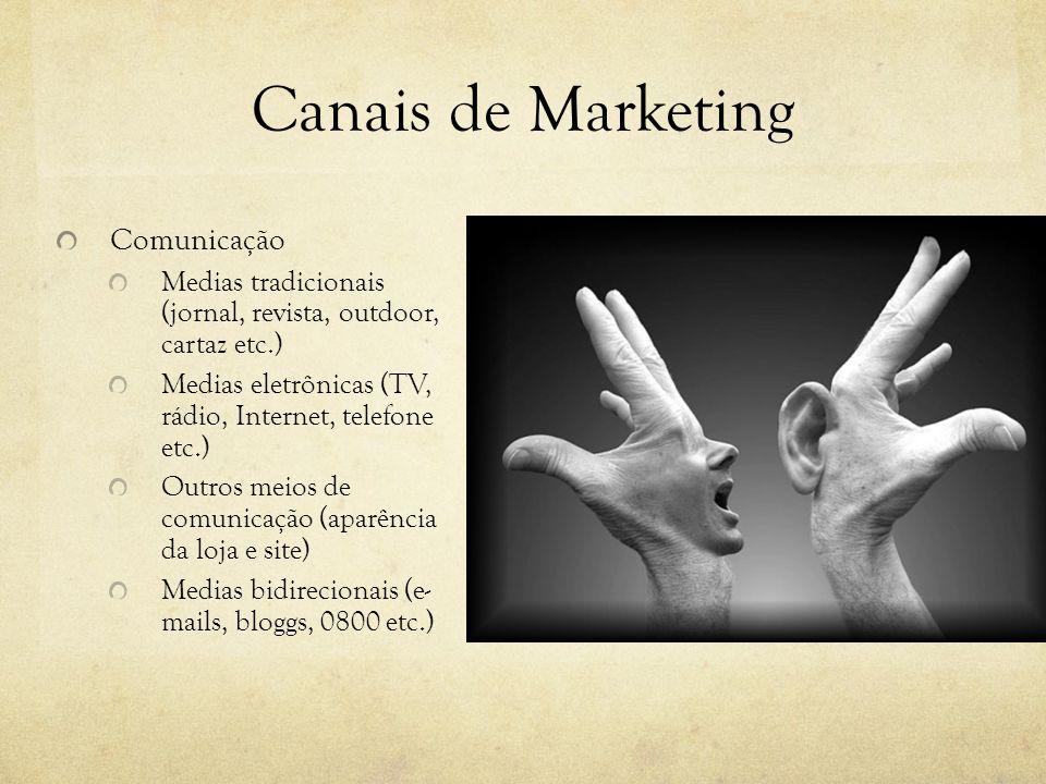Canais de Marketing Comunicação