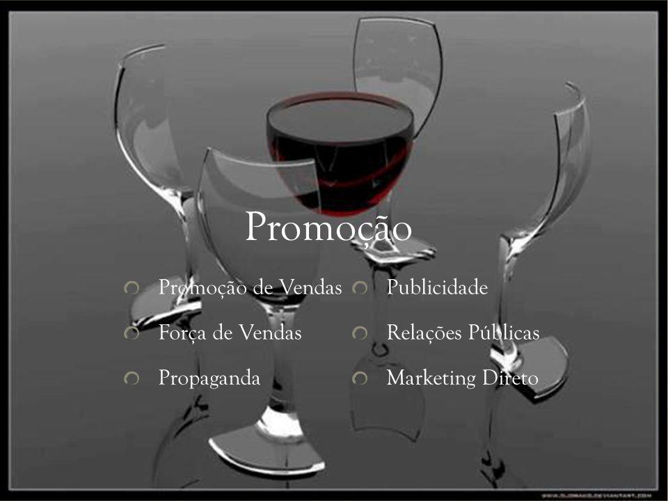 Promoção Promoção de Vendas Publicidade Força de Vendas