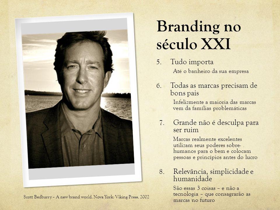 Branding no século XXI Tudo importa