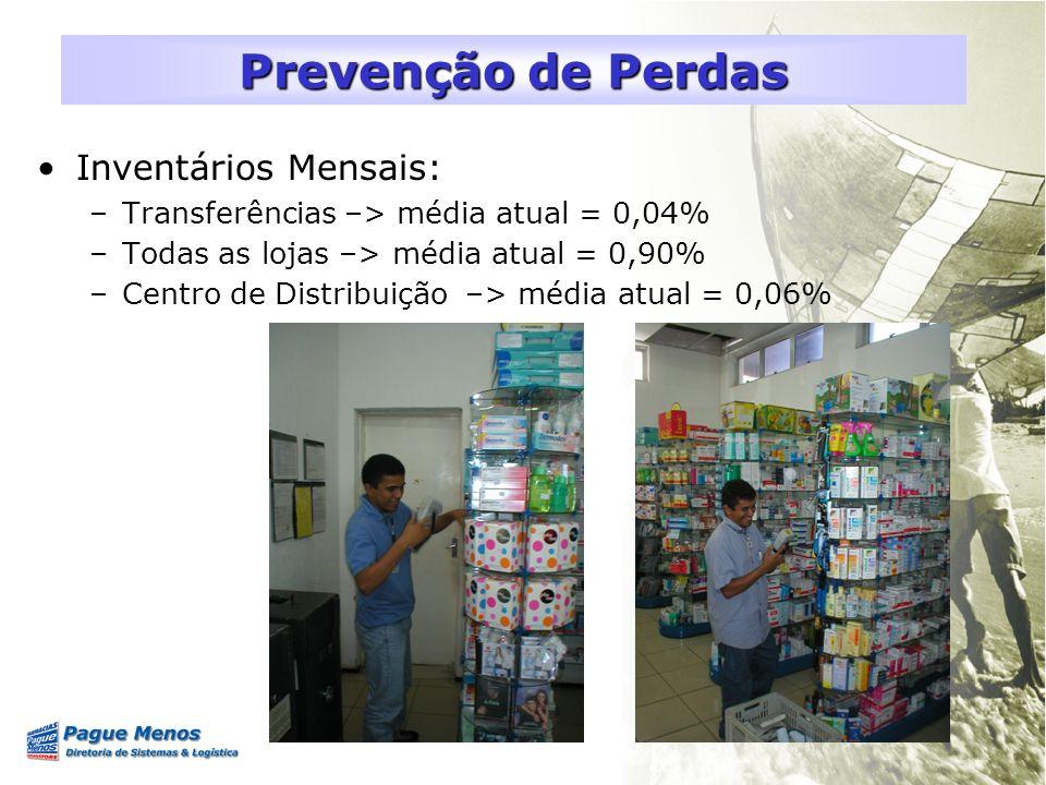 Prevenção de Perdas Inventários Mensais: