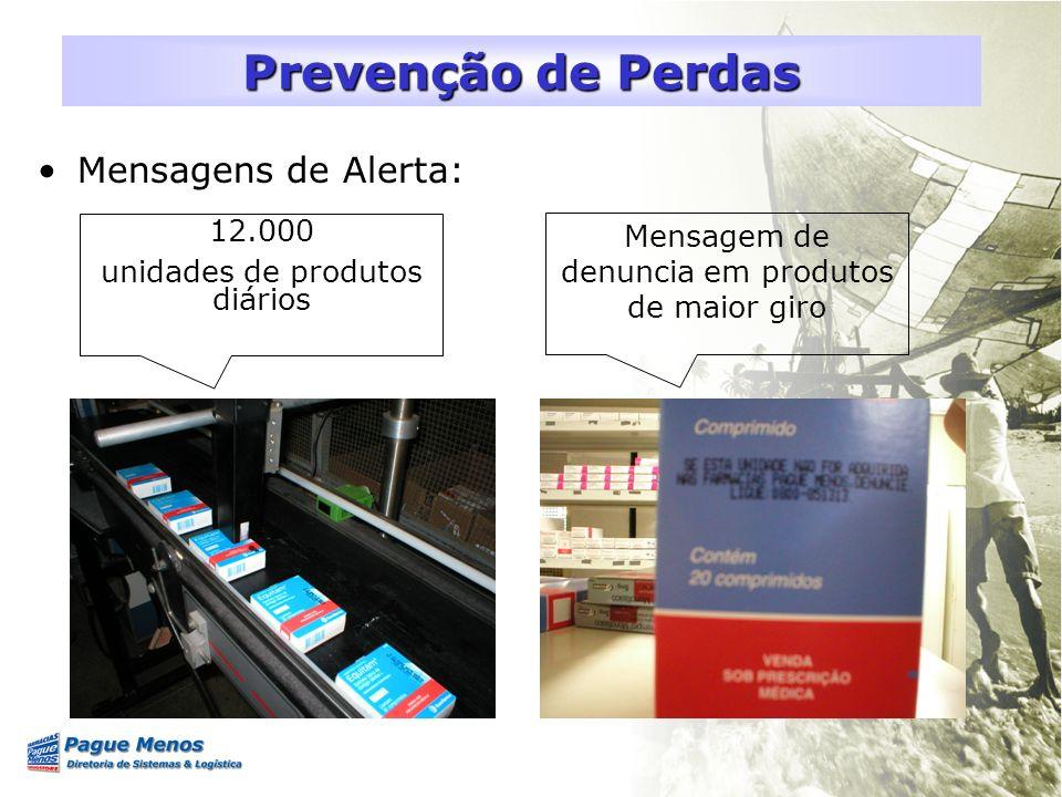 Prevenção de Perdas Mensagens de Alerta: 12.000