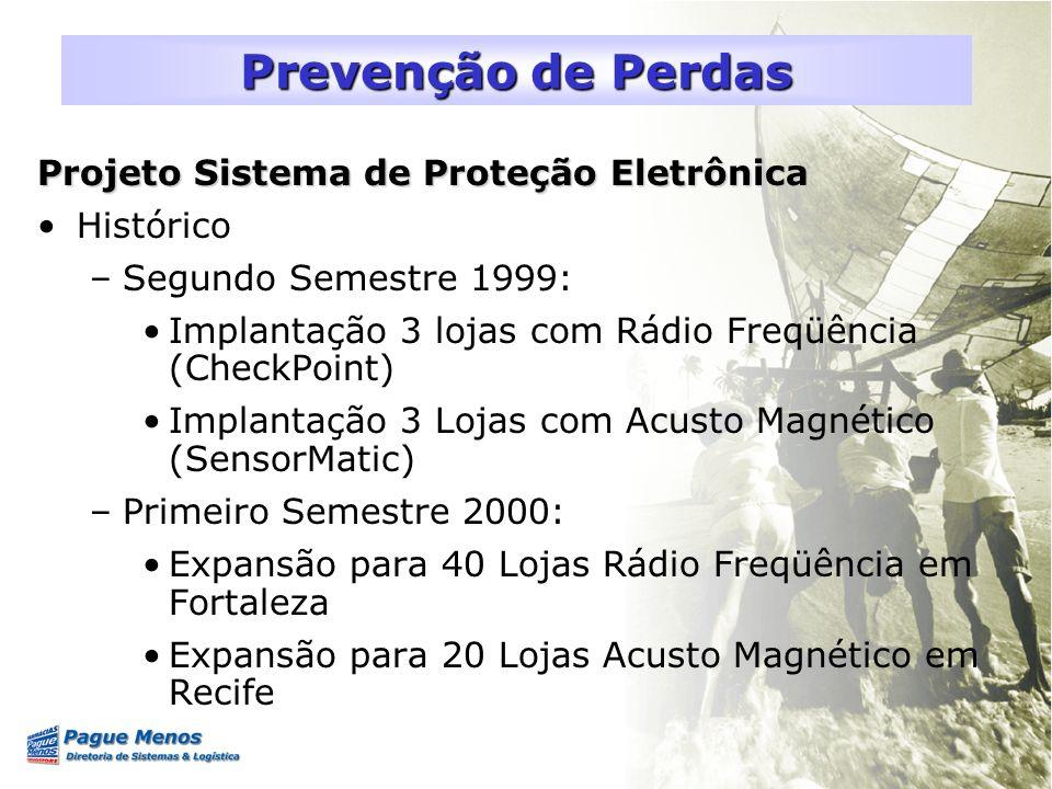 Prevenção de Perdas Projeto Sistema de Proteção Eletrônica Histórico
