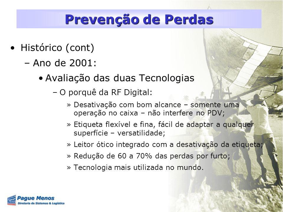 Prevenção de Perdas Histórico (cont) Ano de 2001:
