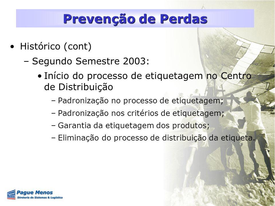 Prevenção de Perdas Histórico (cont) Segundo Semestre 2003: