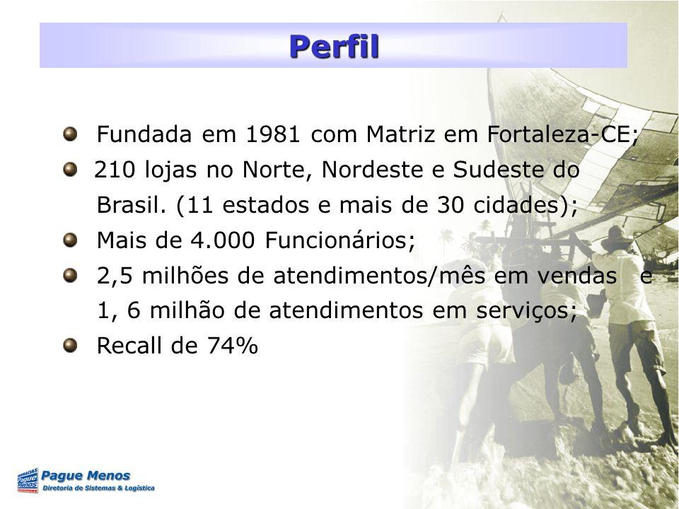 Perfil Fundada em 1981 com Matriz em Fortaleza-CE;