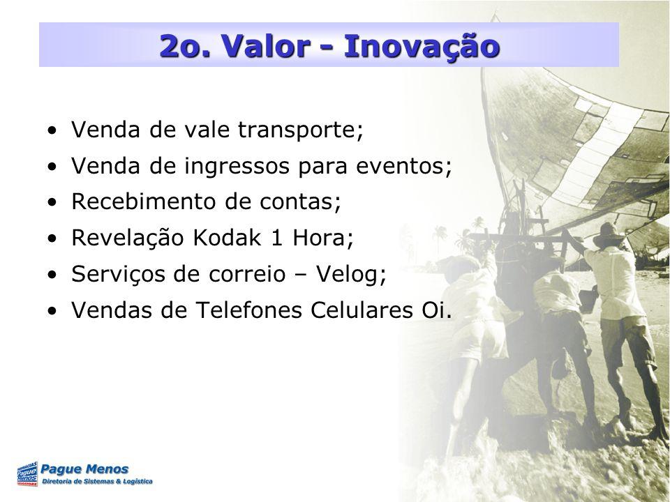 2o. Valor - Inovação Venda de vale transporte;