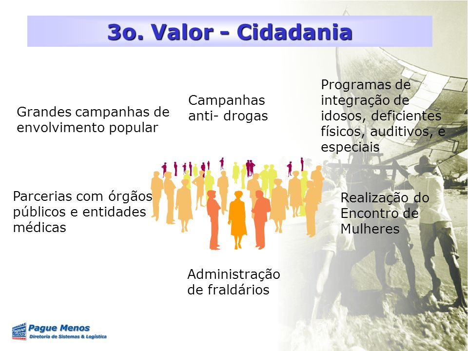 3o. Valor - Cidadania Programas de integração de idosos, deficientes físicos, auditivos, e especiais.