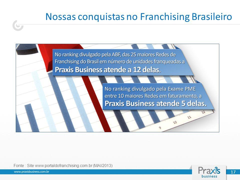 Nossas conquistas no Franchising Brasileiro