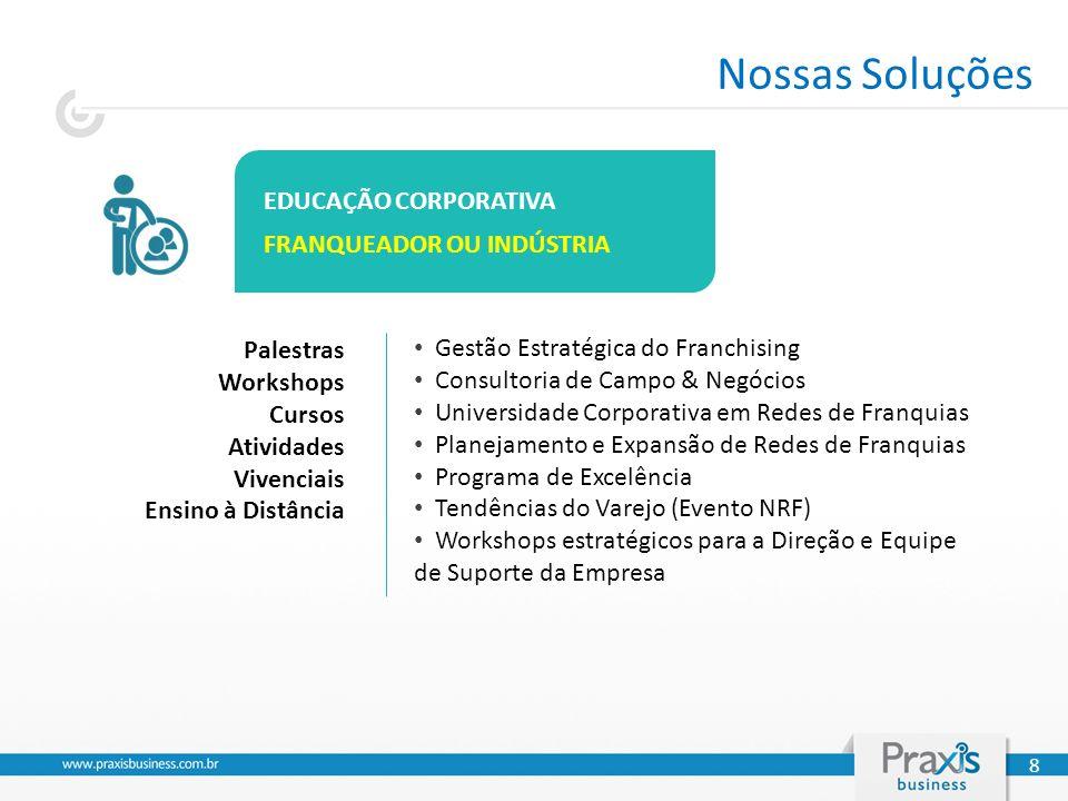 Nossas Soluções EDUCAÇÃO CORPORATIVA FRANQUEADOR OU INDÚSTRIA