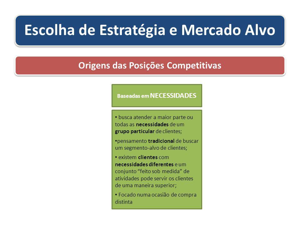 Escolha de Estratégia e Mercado Alvo Origens das Posições Competitivas