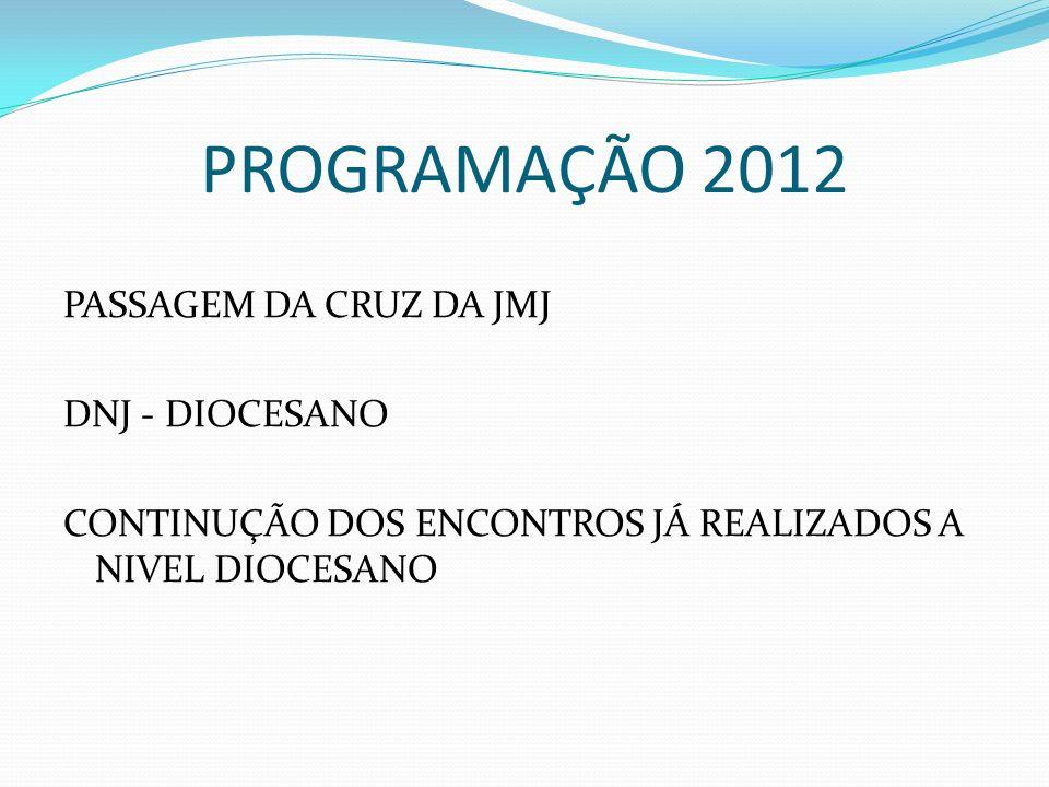 PROGRAMAÇÃO 2012 PASSAGEM DA CRUZ DA JMJ DNJ - DIOCESANO CONTINUÇÃO DOS ENCONTROS JÁ REALIZADOS A NIVEL DIOCESANO
