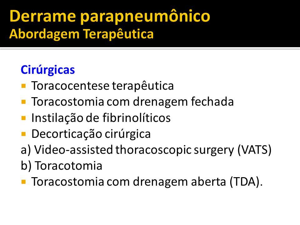 Derrame parapneumônico Abordagem Terapêutica