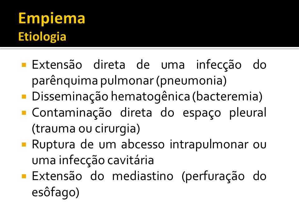 Empiema Etiologia Extensão direta de uma infecção do parênquima pulmonar (pneumonia) Disseminação hematogênica (bacteremia)