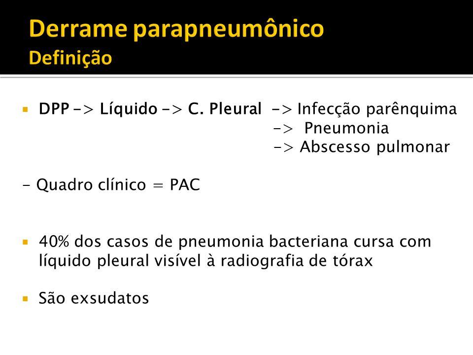 Derrame parapneumônico Definição