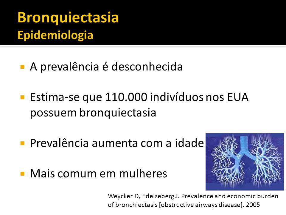 Bronquiectasia Epidemiologia