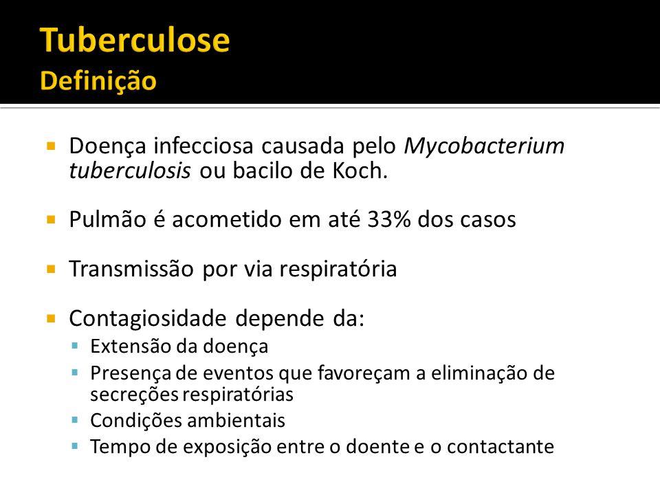 Tuberculose Definição