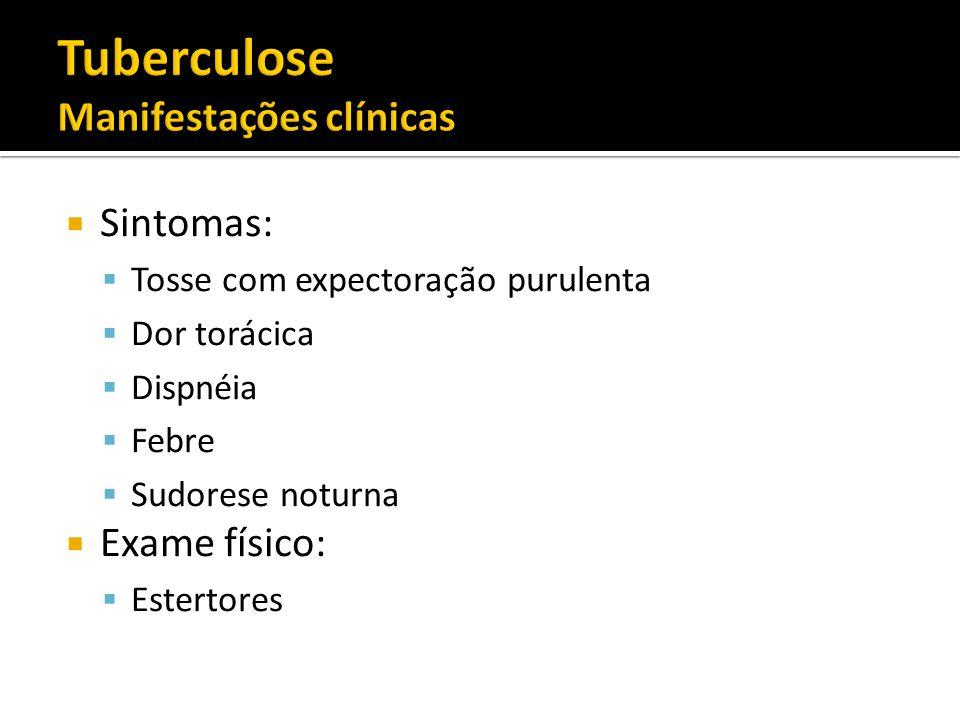 Tuberculose Manifestações clínicas