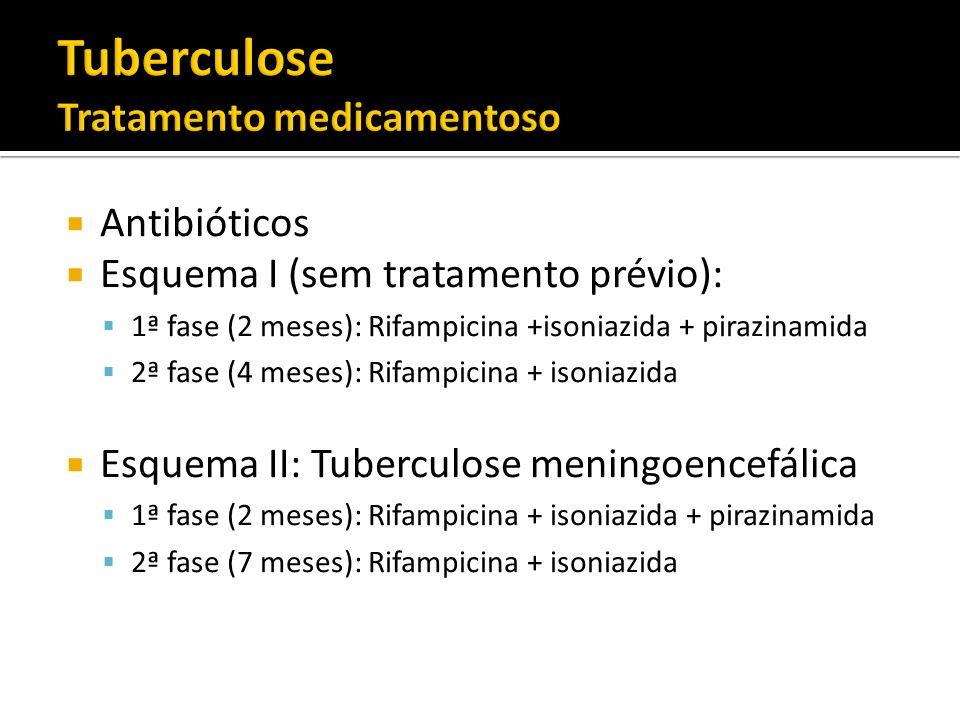 Tuberculose Tratamento medicamentoso