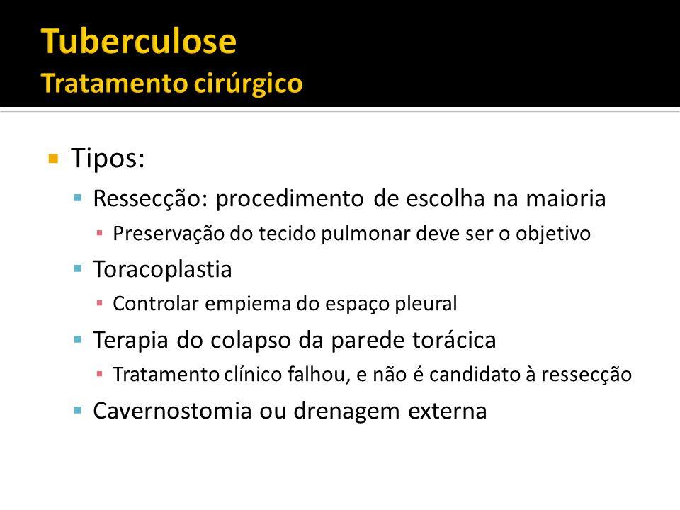 Tuberculose Tratamento cirúrgico
