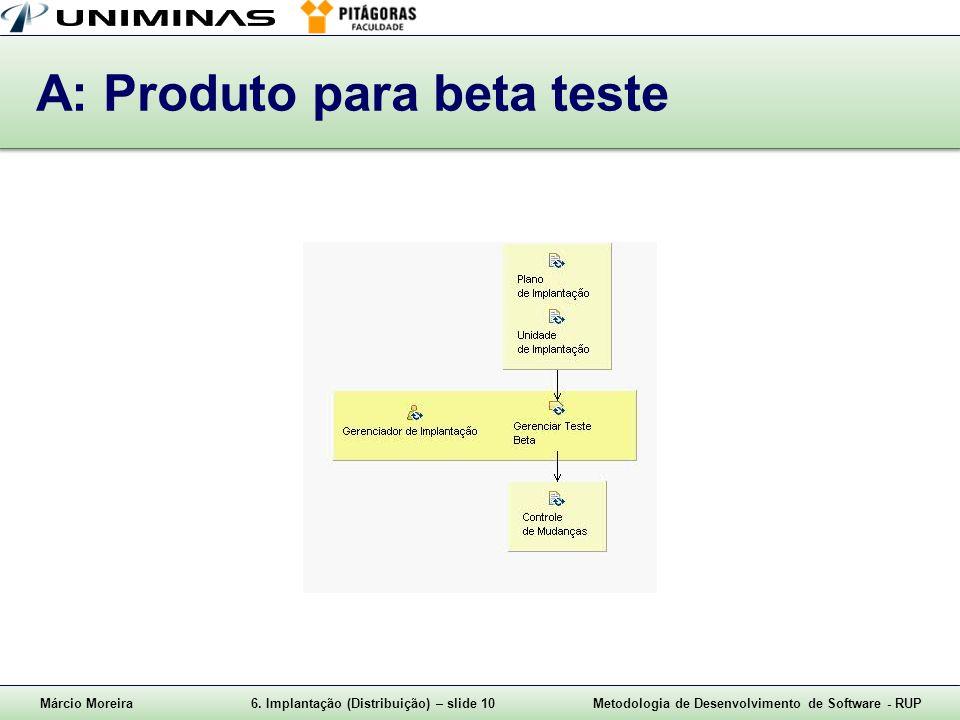 A: Produto para beta teste