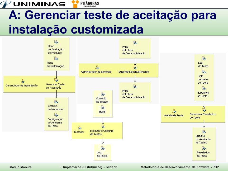 A: Gerenciar teste de aceitação para instalação customizada