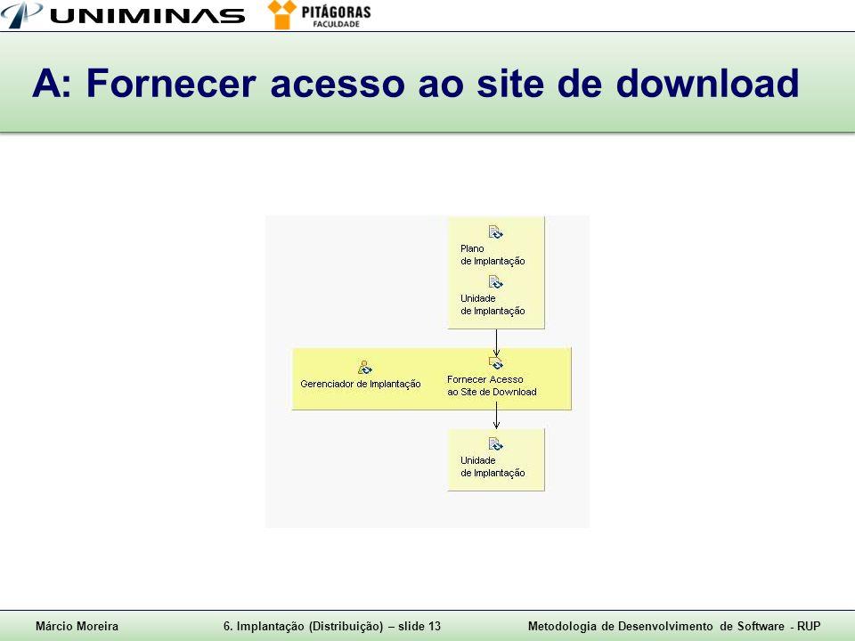 A: Fornecer acesso ao site de download