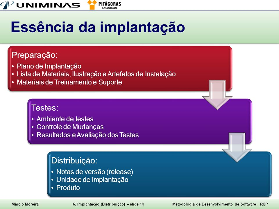 Essência da implantação
