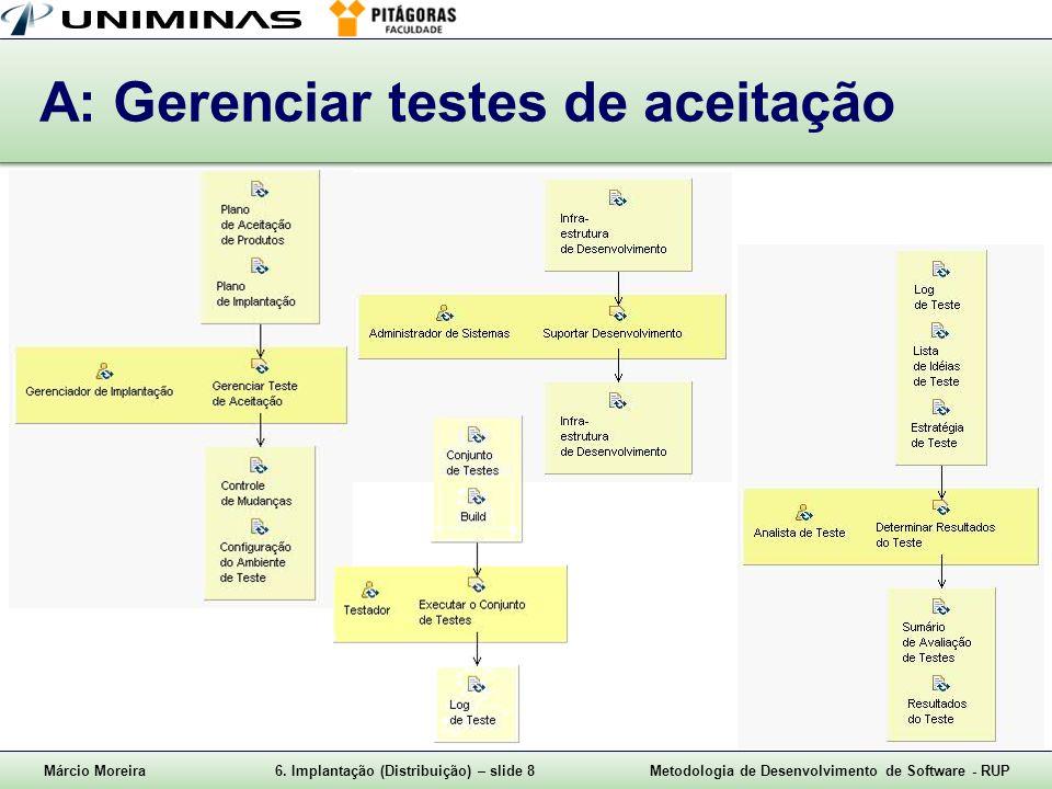 A: Gerenciar testes de aceitação